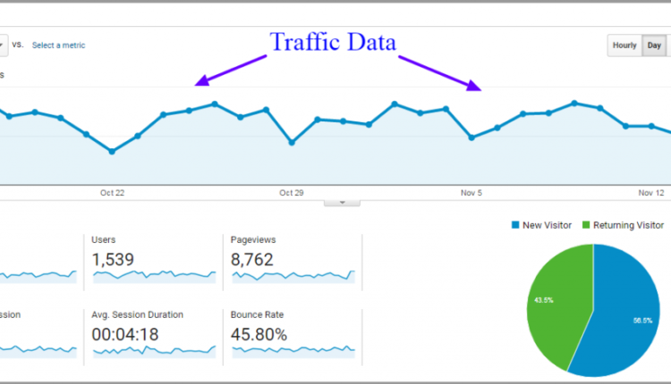 Google-Analytics-SEO-1024×487