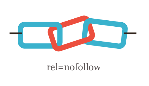 Nofollow All External Links